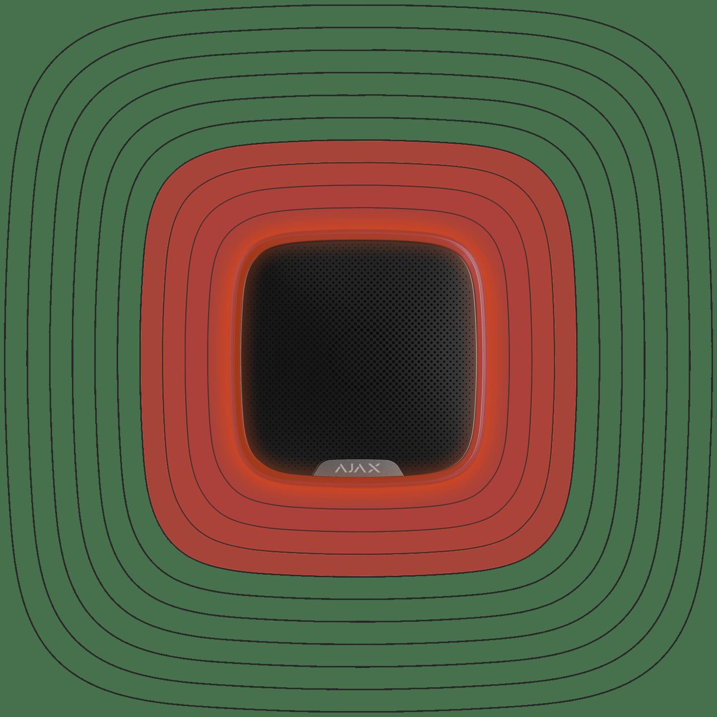 Alarme/Sécurité